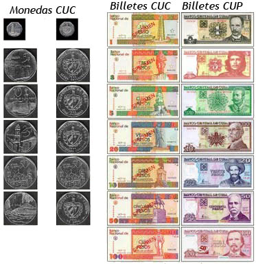Moneda en Cuba, Pesos Cubanos y Pesos Cubanos Convertibles